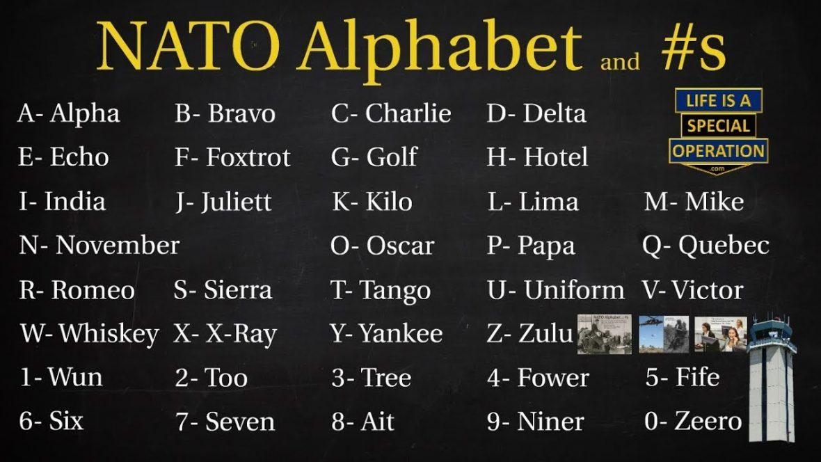 marine alphabets