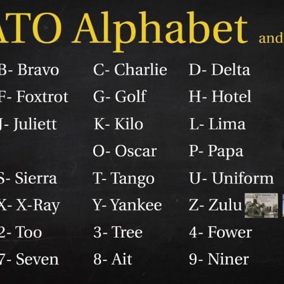 What is Alpha Bravo Charlie Delta Foxtrot?